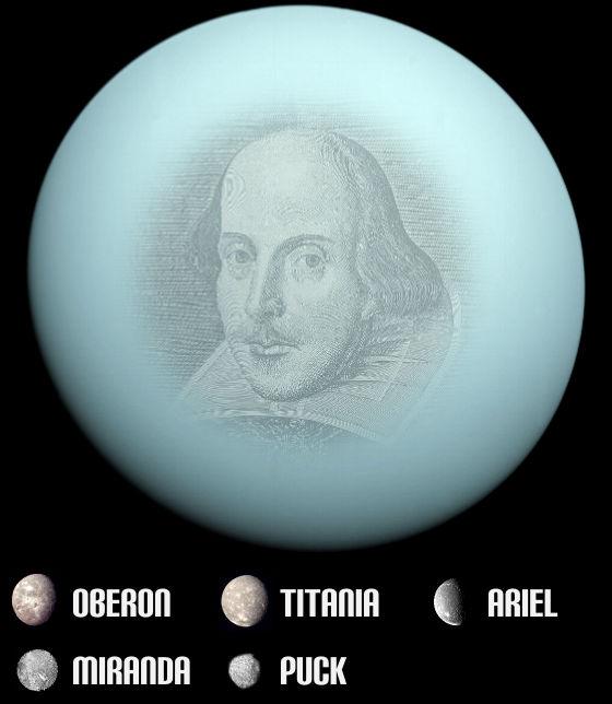 Uranus Facts 20 Facts About Uranus Factslides